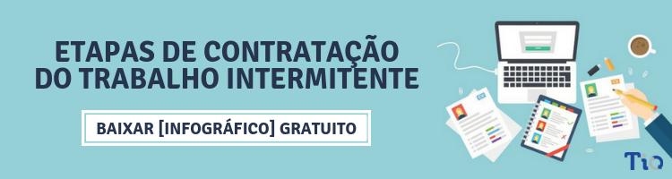 etapas de contratacao do trabalho intermitente - banner de divulgação do infográfico das etapas de contratação do trabalho intermitente